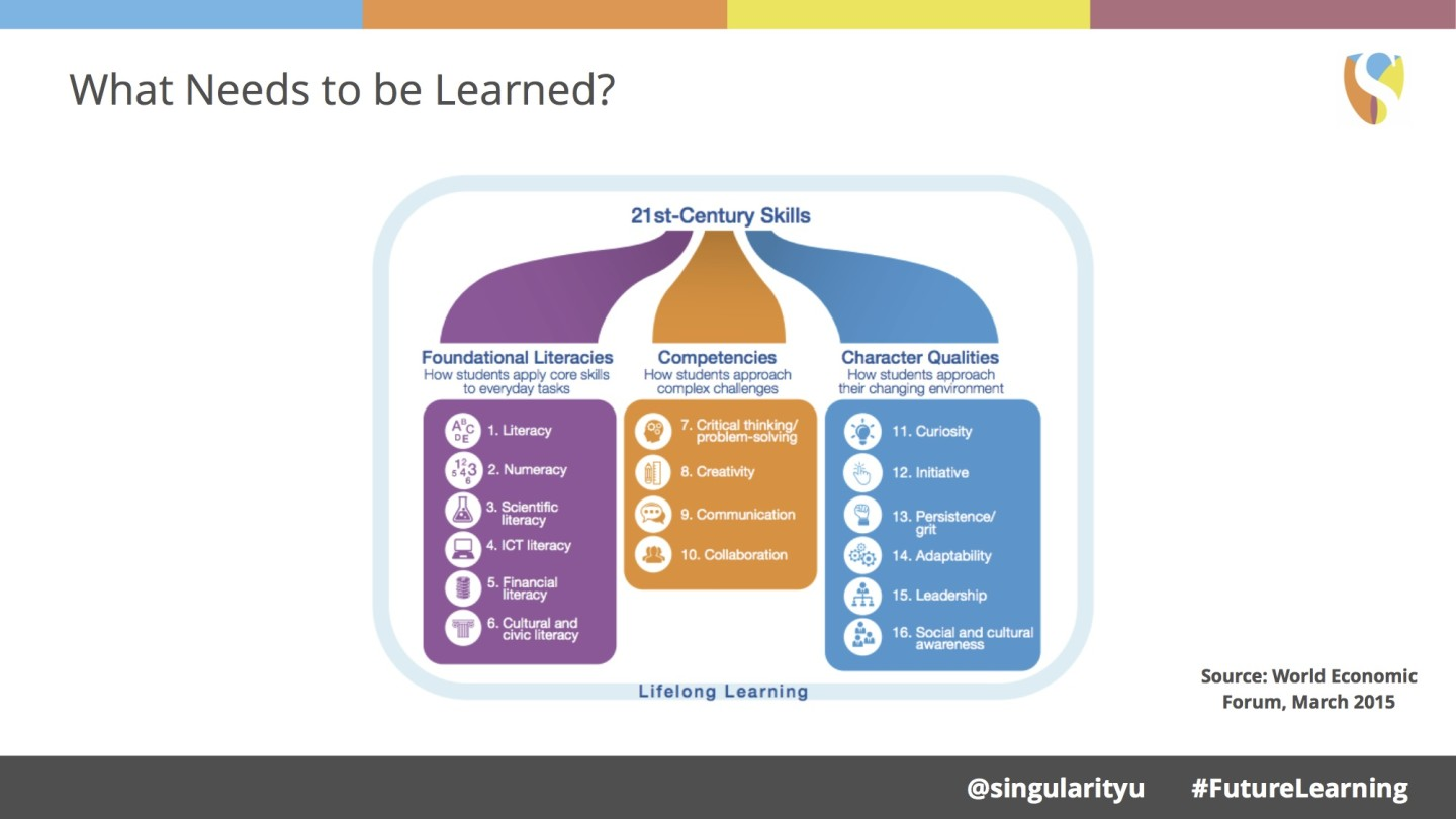 futurelearningdeck_copy-2-dragged-3-copy-1440x810